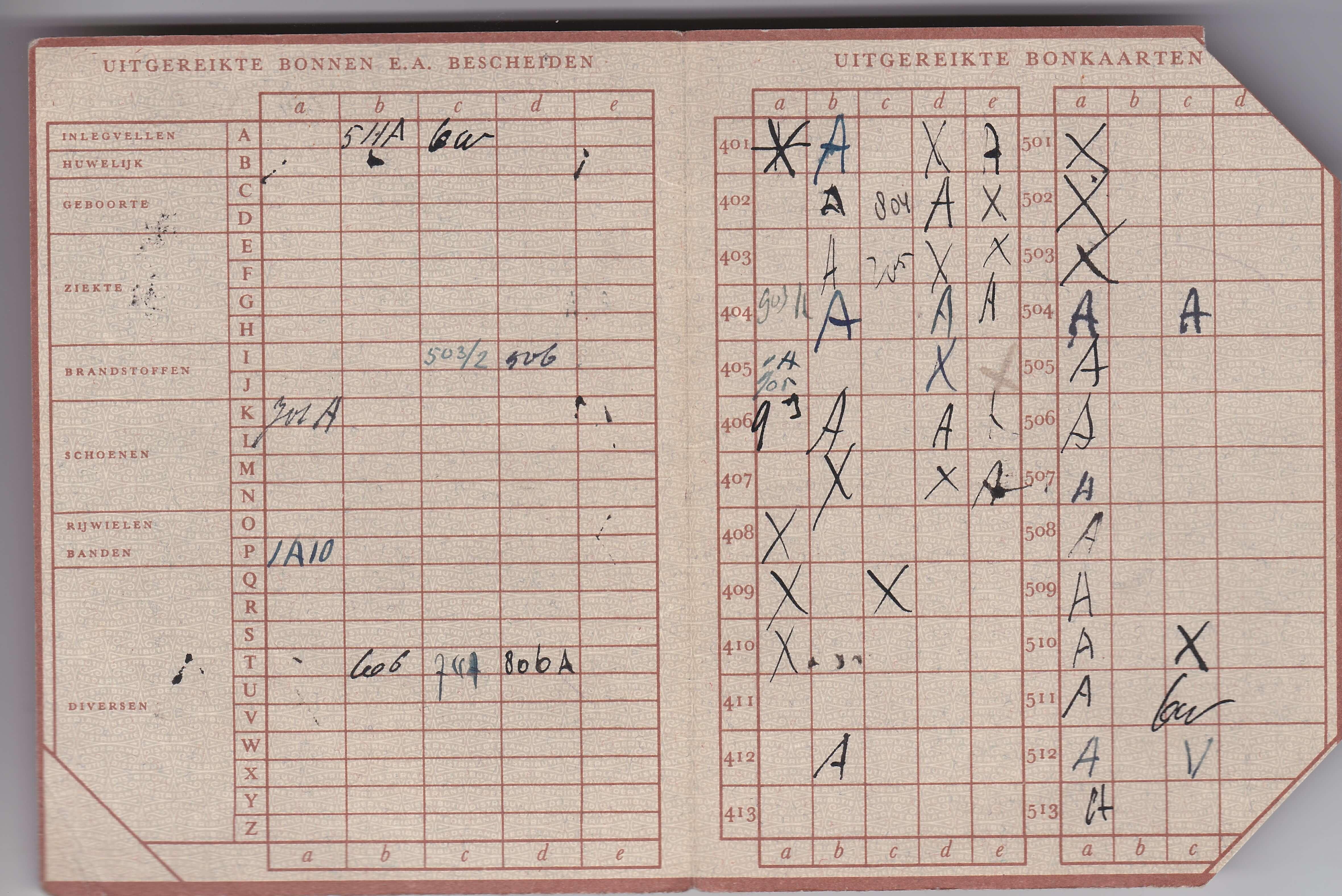 Tweede distributie stamkaart uit de tweede wereldoorlog