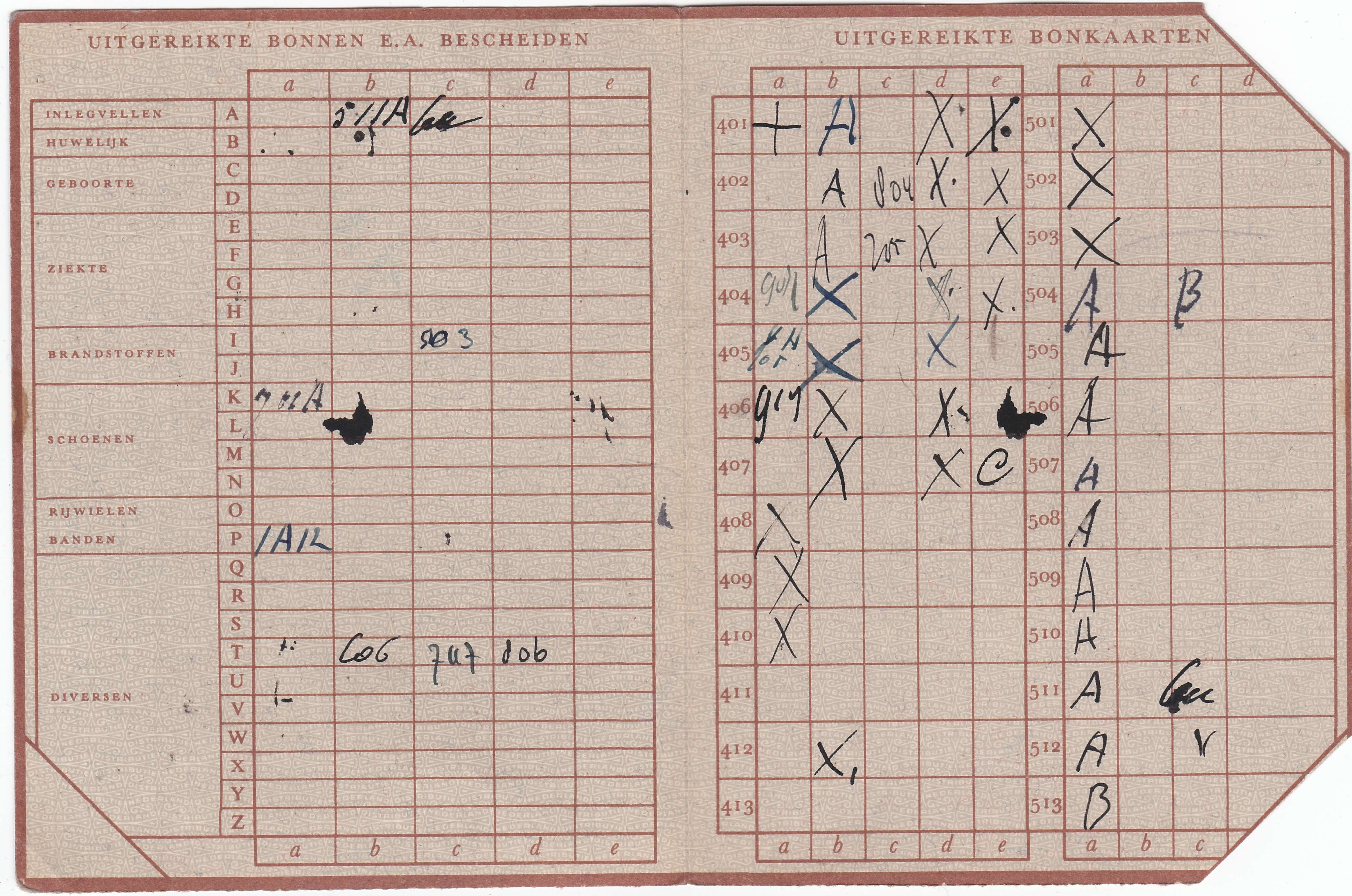 Distributie stamkaart uit de tweede wereldoorlog